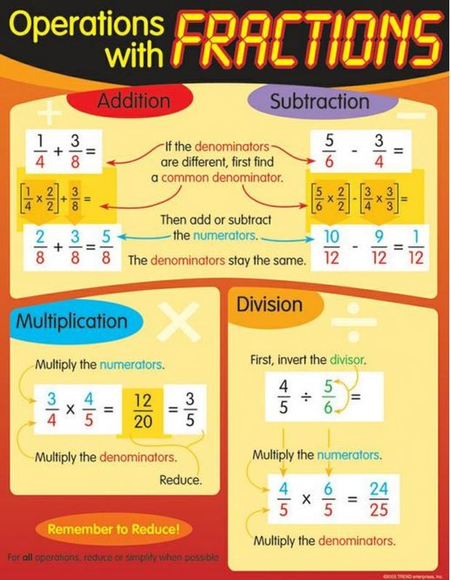 patterns and sequences worksheet